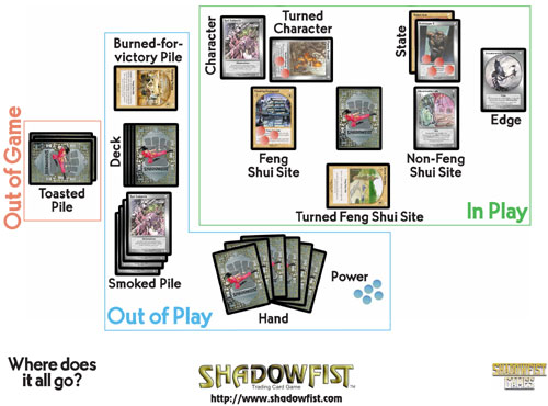 Shadowfist Demo Sheet: Board Layout